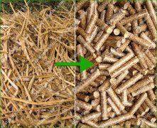 Straw Pellet Production