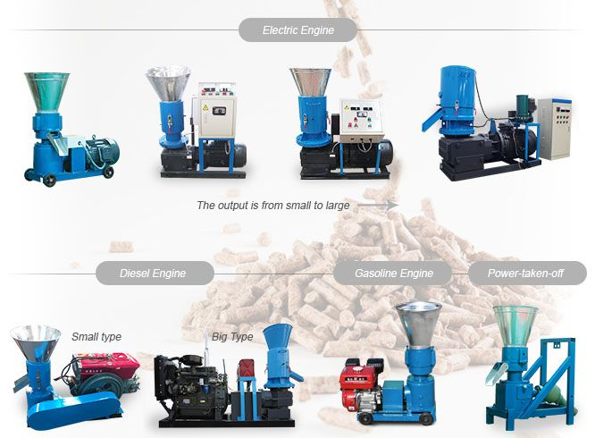wood pellet making equipment price